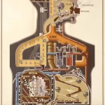 El hombre: Un palacio industrial